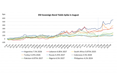 EM Woes Weigh on an Otherwise Quiet August