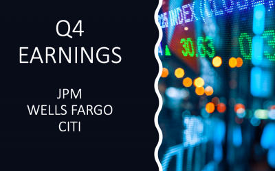 JPM, Wells, Citi Report Q4 Earnings With Mixed Results