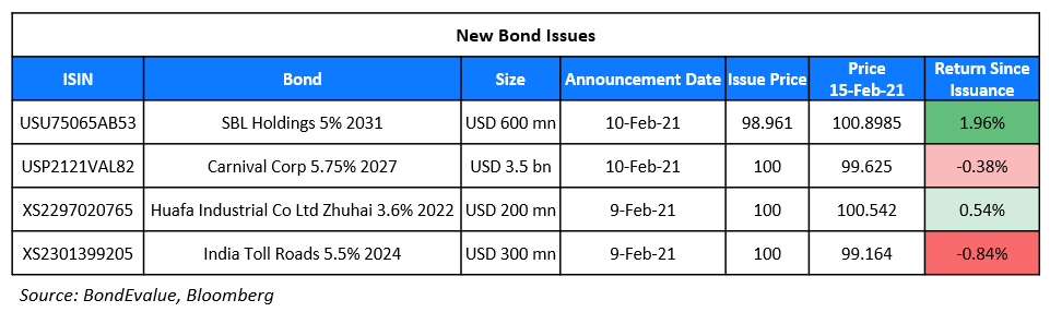 New Bond Issues 15 Feb-1