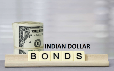 Indian Issuers Start 2021 With a Bang In The Dollar Bond Markets