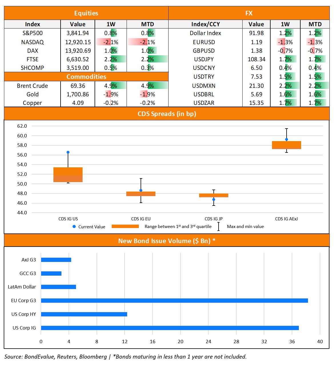 BEV Weekly Bottom Half 8 Mar fixed