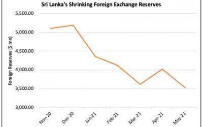 Sri Lanka's Depleting Forex Reserves Causes Concerns