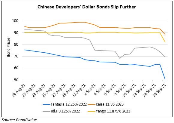 Chinese Developers' Bonds Fall Sharply on Evergrande Spillover Risks